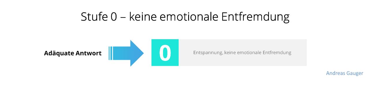 Emotionale Entfremdung Stufe 0